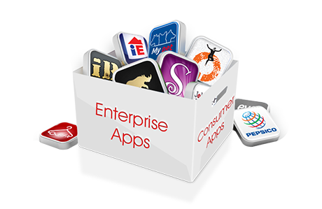 android enterprise app development